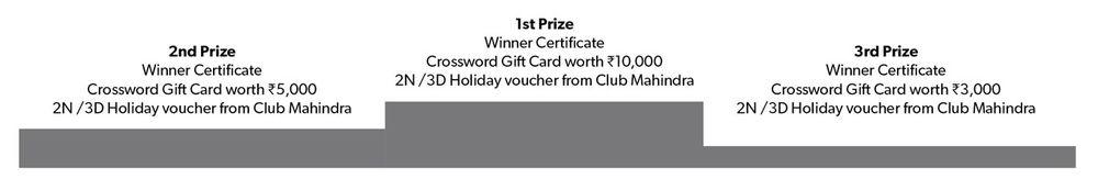 MYOB Prizes