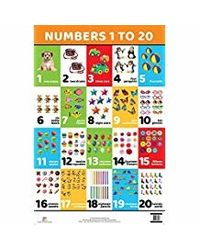 Charts: Numbers 1 To 20
