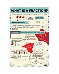 What is a Fractions